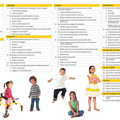 The Learning Academy Early Learning Center - Creative Curriculum checklist